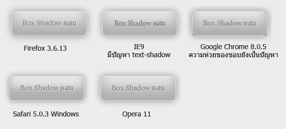 ตัวอย่าง การเขียน CSS3 box-shadow จาก บราวเซอร์ต่างๆ