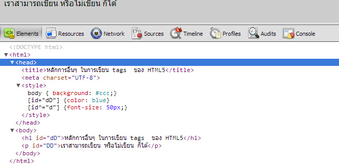 Html5 Omitted Tags